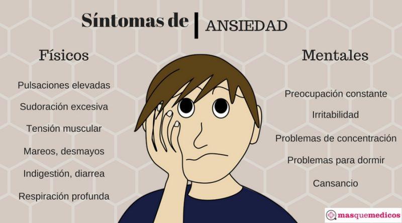 Síntomas de la ansiedad