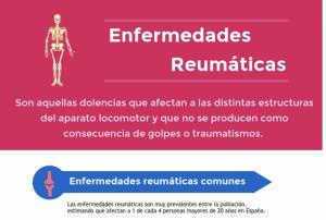 Enfermedades reumáticas. ¿Qué son y tipos?