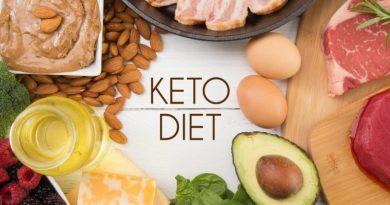 Recetas dieta keto